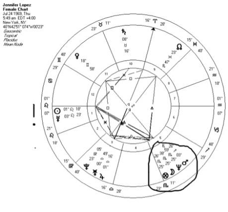 Sex Black Hat Astrology